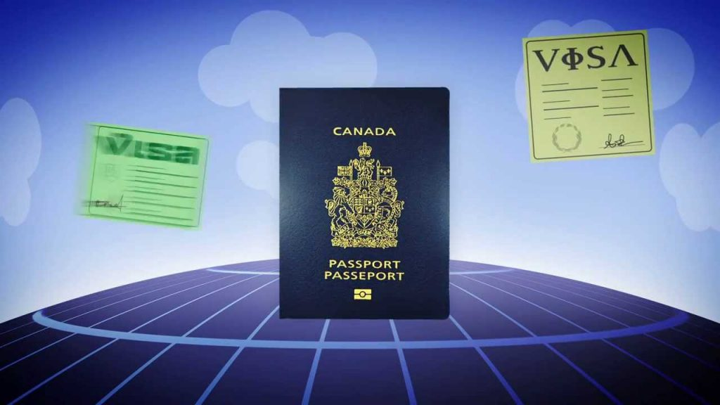 The Canadian Passport