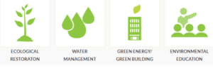 Newcomer Youth Green Economy Project
